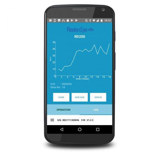 Radon Messgerät App, Anzeige Raumluft-Radioaktivität im Diagramm